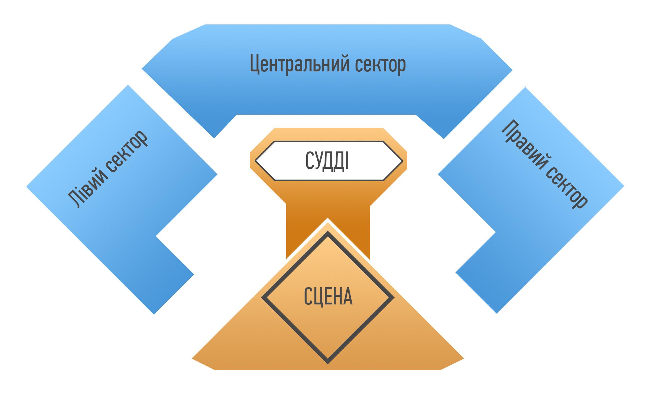одесский культурный центр схема